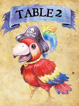 Pirate Classroom Decor 129 page Bundle