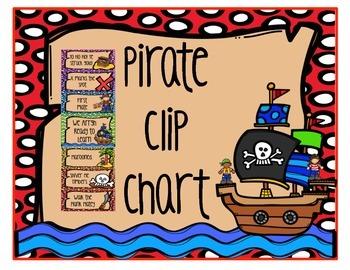 Pirate Clip Chart