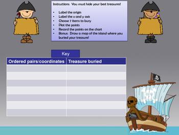 Pirate Coordinates