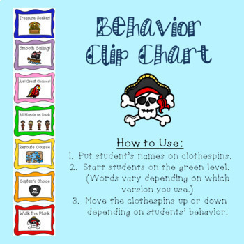 Pirate Decor Galore: A Growing Bundle (Behavior Chart, AR Chart, and More)