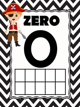 """""""Pirate"""" Inspired Number Posters...Polka Dots and Chevron"""