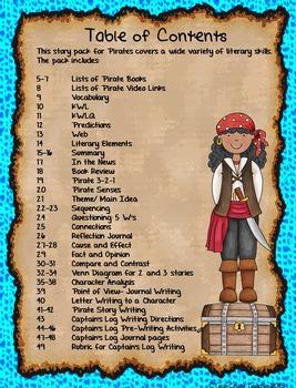 HOTS Reading Response Pack: Pirates