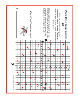 Pirate Paul's Secret Messages on the Coordinate Plane for Middle School