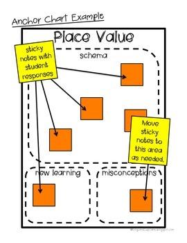 Pirate Place Value Activity Bundle