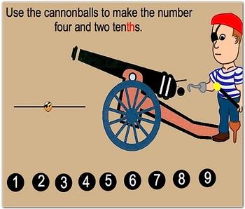 Pirate Place Value Decimals (Tenths, hundredths)Math Smartboard Lesson