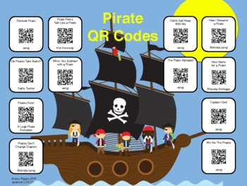 Pirate QR Codes