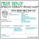 Pirate Speech Therapy Themed Plan Template | Google Slides