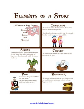 Pirate Story Cards:  Teaching Storytelling and Story Elements