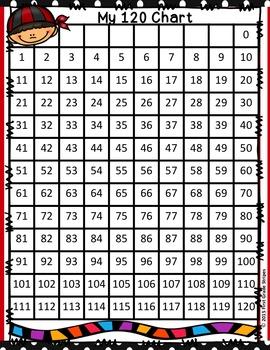 Pirate Theme -100 & 120 Charts