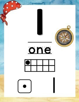 Pirate Theme Number Posters