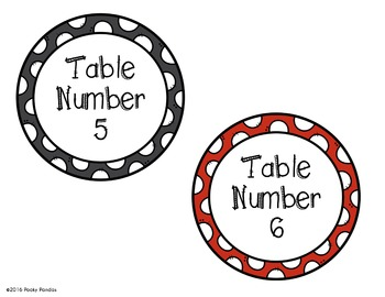 Pirate Theme - Editable Center Signs and Table Numbers- Classroom Decor