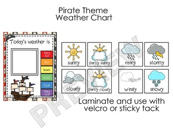 Pirate Theme - MEGA BUNDLE 1 - Classroom Decor