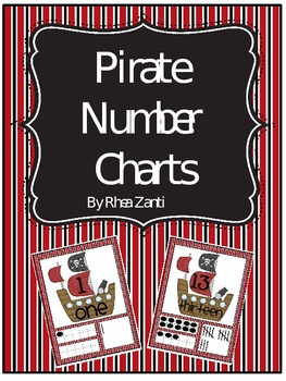 Pirate Theme Number Charts
