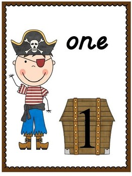 Ahoy, Maties! Pirate Theme Number Posters