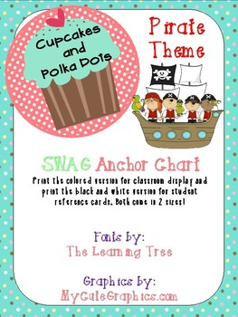 Pirate Theme SWAG_ Sentence Writing Poster