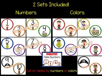 Pirate Theme Table Numbers - Circles