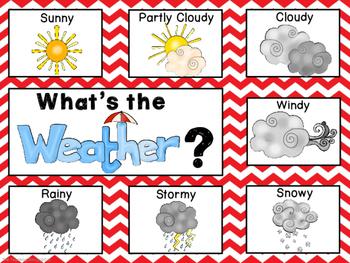 Pirate Theme Weather Chart