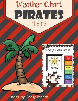 Pirate Theme - Weather Chart - Classroom Decor