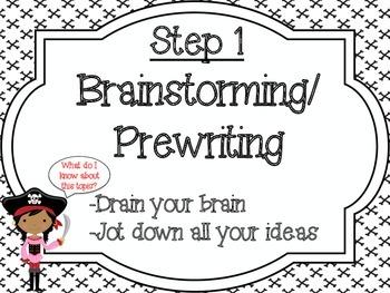 Writing Process Posters: Pirate Theme