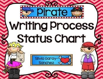 Pirate Theme Writing Process Status Chart