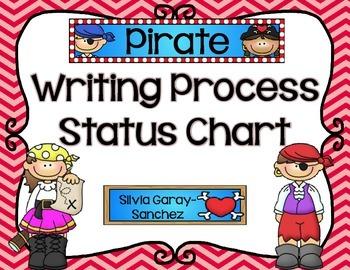 Pirate Theme Writing Process Status Chart