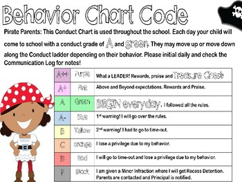 Pirate Themed 2017-2018 Monthly Behavior Chart and Communication Log