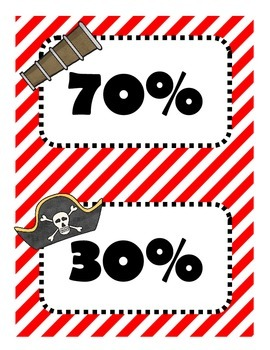 Pirate Themed AR Chart