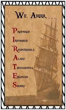 Pirate Themed Classroom- We Arrr Pirates Poster