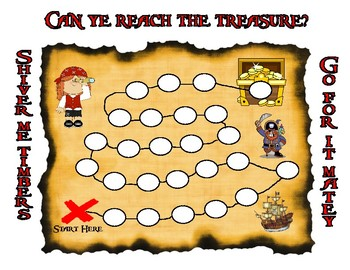 Pirate Themed Incentive Chart