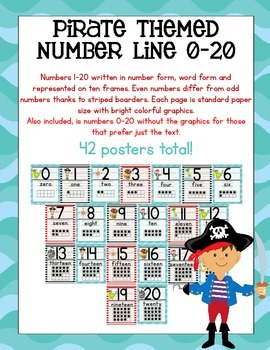 Pirate Themed Number Posters 0-20