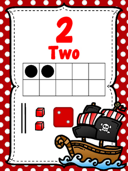 Pirate Themed Numbers Posters