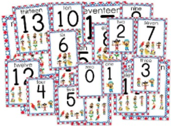 Pirate Themed Numbers Posters Signs 0 to 20