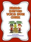 Pirate Themed Voice Level Chart