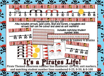 Pirate Themed number line 0-100