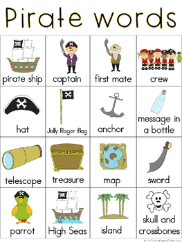 Pirate Writing Center Tools: Theme Words