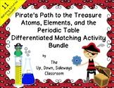 Pirate's Path to the Treasure- Atom, Elements, and Periodi