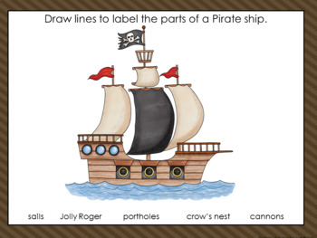 Pirates Historical Fiction Interactive Mini Book