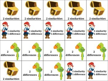 Pirates Language Activities for Speech/Language Therapy!