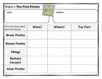 Pirates Fact Tracker