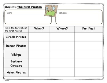 Pirates Fact Tracker