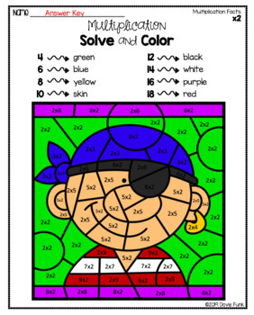 Multiplication Coloring Worksheets Math Solve and Color Pirates