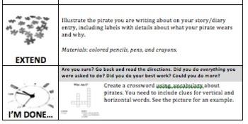 Pirates Think Tank (plus teacher resources)