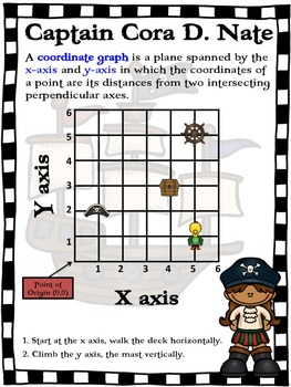 Pirates' Treasure:  Coordinate Graphing for Big Kids