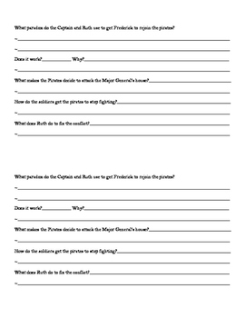 Pirates of Penzance Guided Listening Worksheet
