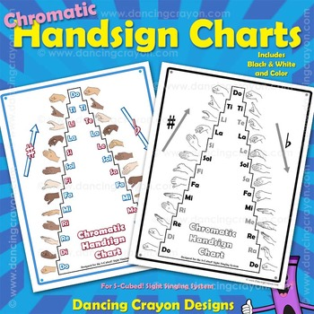 Pitch Chart - Chromatic (Kodaly / Curwen Handsigns)