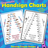 Sol-fa Pitch Chart - Chromatic Hand Signs (Kodaly / Curwen Handsigns)