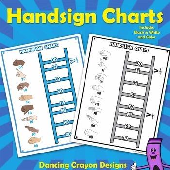 Pitch Chart (Kodaly / Curwen Handsigns)