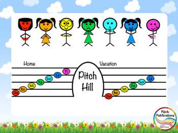 Pitch Hill: Introduce Ti {POWERPOINT} - Do, Re, Mi, Fa, Sol, La, Ti
