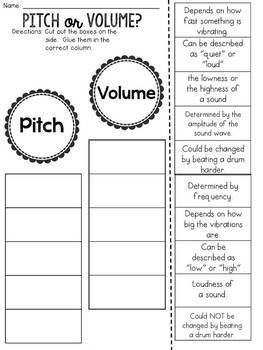 Pitch or Volume? Cut and Paste Sorting Activity