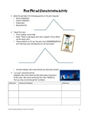 Plot Standards and Characterization Activity using Pixar Shorts